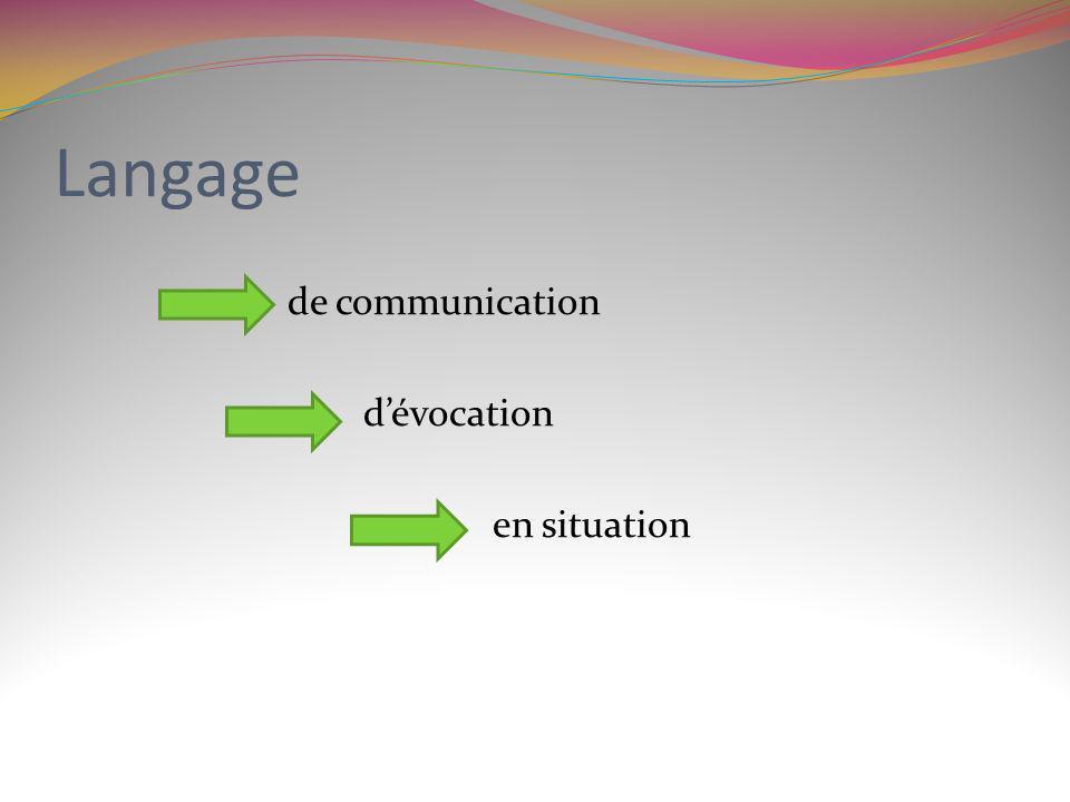 Langage de communication dévocation en situation
