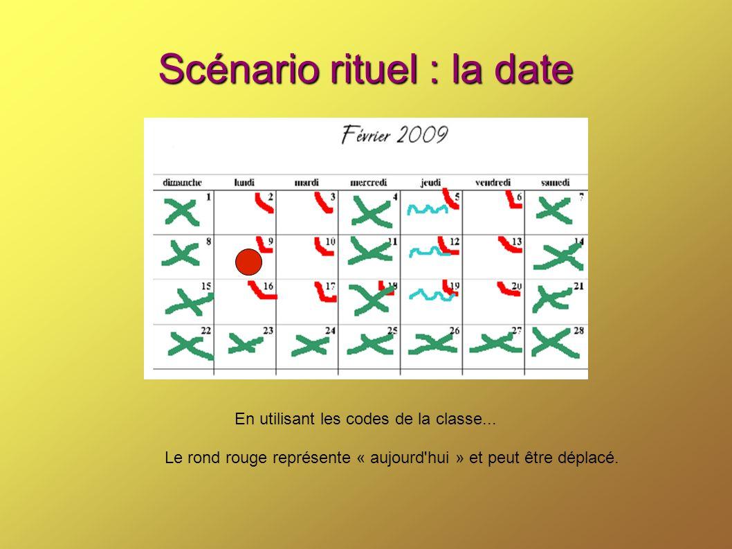 Scénario rituel : la date En utilisant les codes de la classe... Le rond rouge représente « aujourd'hui » et peut être déplacé.