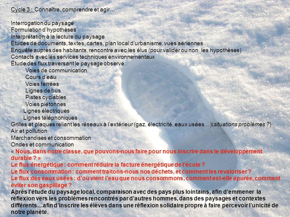 Cycle 3 : Connaître, comprendre et agir… Interrogation du paysage Formulation dhypothèses Interprétation à la lecture du paysage Études de documents,