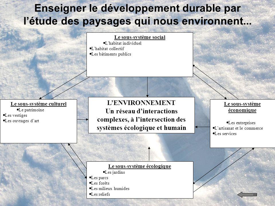 Enseigner le développement durable par létude des paysages qui nous environnent... Le sous-système culturel Le patrimoine Les vestiges Les ouvrages da