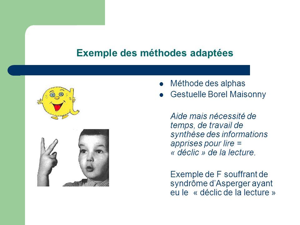 Exemple des méthodes adaptées Méthode des alphas Gestuelle Borel Maisonny Aide mais nécessité de temps, de travail de synthèse des informations appris