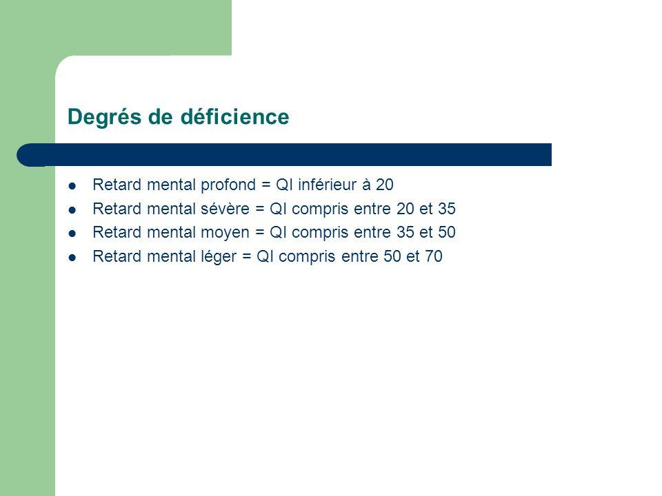 Degrés de déficience Retard mental profond = QI inférieur à 20 Retard mental sévère = QI compris entre 20 et 35 Retard mental moyen = QI compris entre