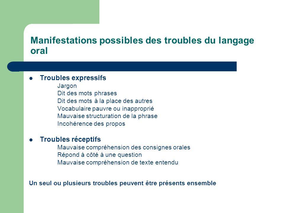 Manifestations possibles des troubles du langage oral Troubles expressifs Jargon Dit des mots phrases Dit des mots à la place des autres Vocabulaire p