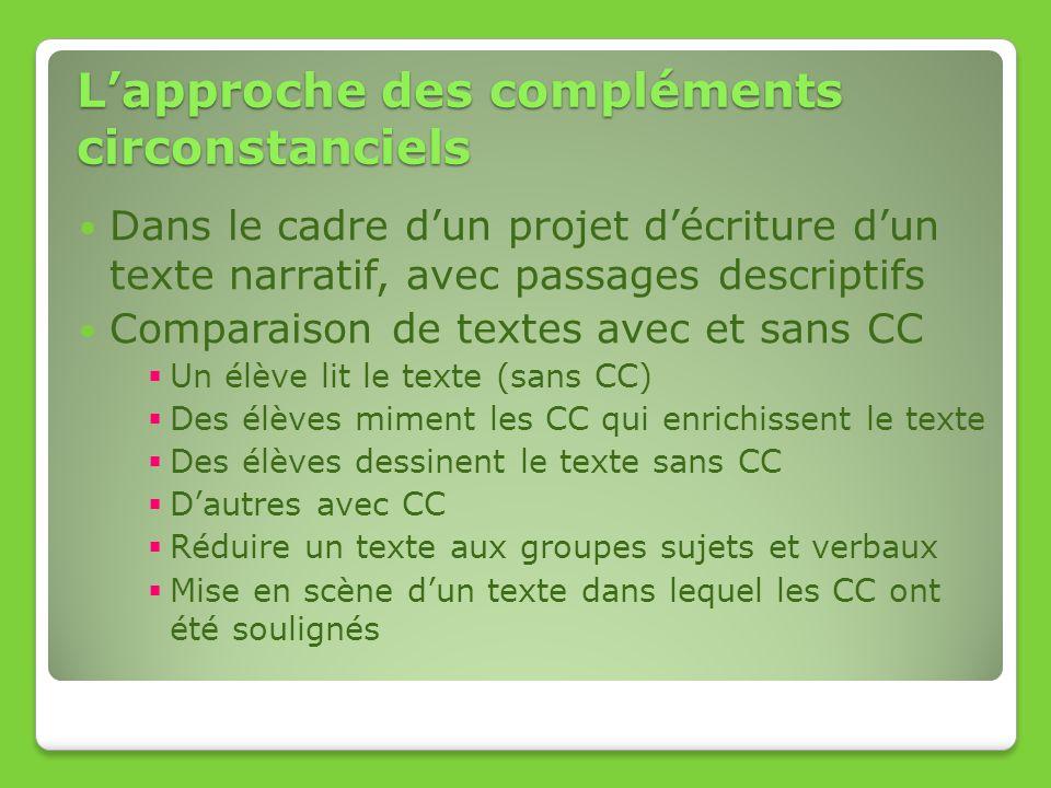 Lapproche des compléments circonstanciels Dans le cadre dun projet décriture dun texte narratif, avec passages descriptifs Comparaison de textes avec