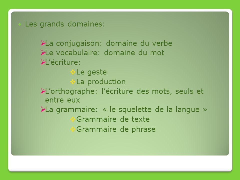 Les grands domaines: La conjugaison: domaine du verbe Le vocabulaire: domaine du mot Lécriture: Le geste La production Lorthographe: lécriture des mot