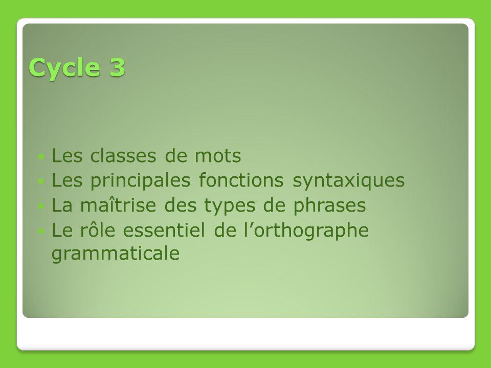 Cycle 3 Les classes de mots Les principales fonctions syntaxiques La maîtrise des types de phrases Le rôle essentiel de lorthographe grammaticale