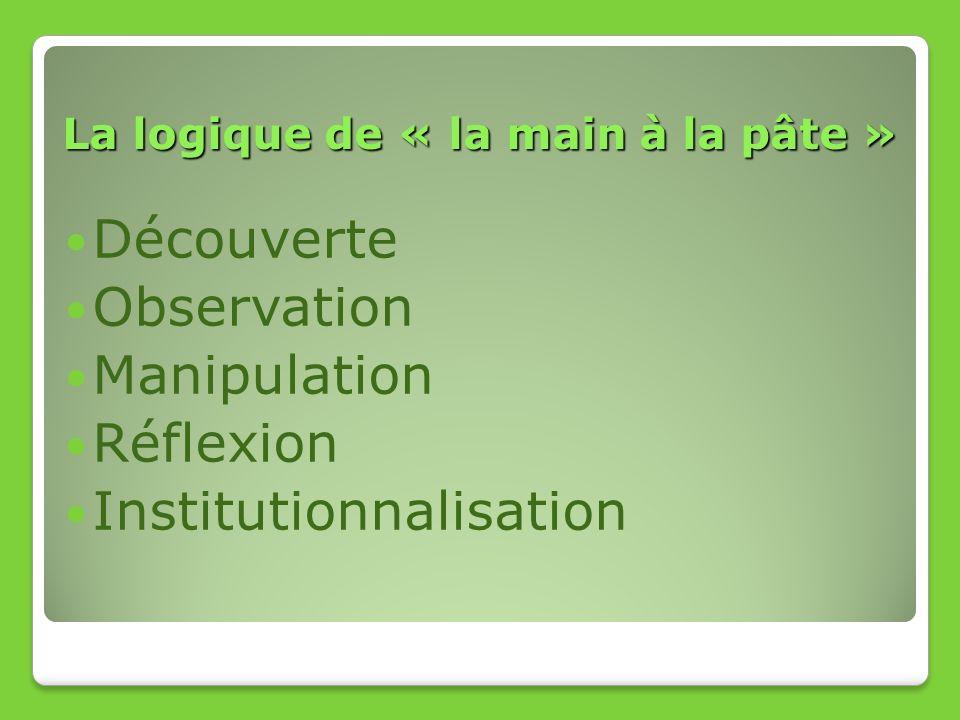 La logique de « la main à la pâte » Découverte Observation Manipulation Réflexion Institutionnalisation