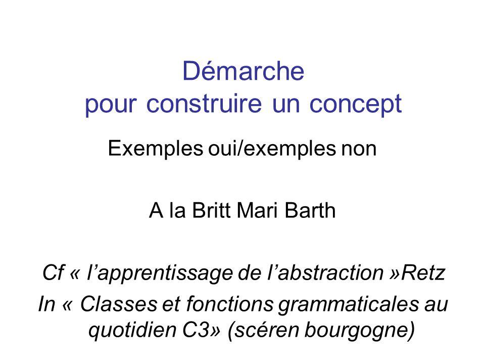 Démarche pour construire un concept Exemples oui/exemples non A la Britt Mari Barth Cf « lapprentissage de labstraction »Retz In « Classes et fonction