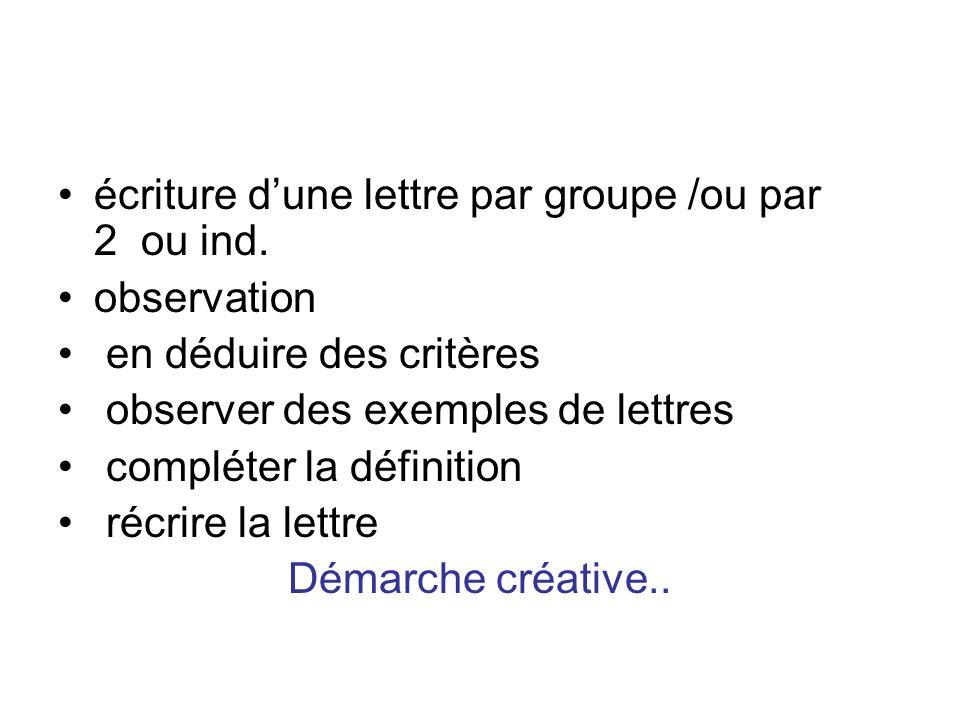 écriture dune lettre par groupe /ou par 2 ou ind. observation en déduire des critères observer des exemples de lettres compléter la définition récrire