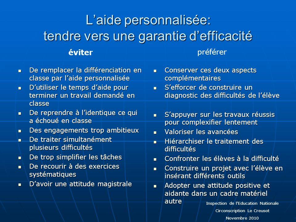 Laide personnalisée: tendre vers une garantie defficacité De remplacer la différenciation en classe par laide personnalisée De remplacer la différenci