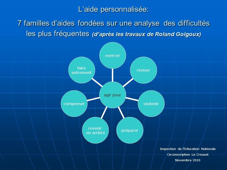Laide personnalisée: 7 familles daides fondées sur une analyse des difficultés les plus fréquentes (daprès les travaux de Roland Goigoux) agir pour ex