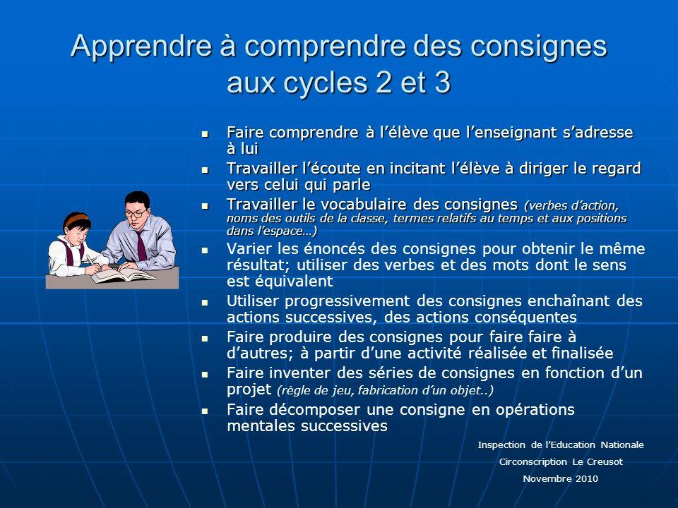 Apprendre à comprendre des consignes aux cycles 2 et 3 Faire comprendre à lélève que lenseignant sadresse à lui Faire comprendre à lélève que lenseign