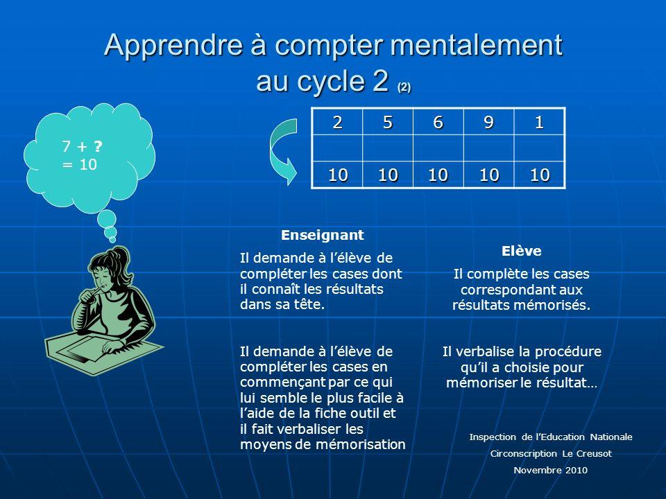 Apprendre à compter mentalement au cycle 2 (2) 7 + ? = 10 Enseignant Il demande à lélève de compléter les cases dont il connaît les résultats dans sa