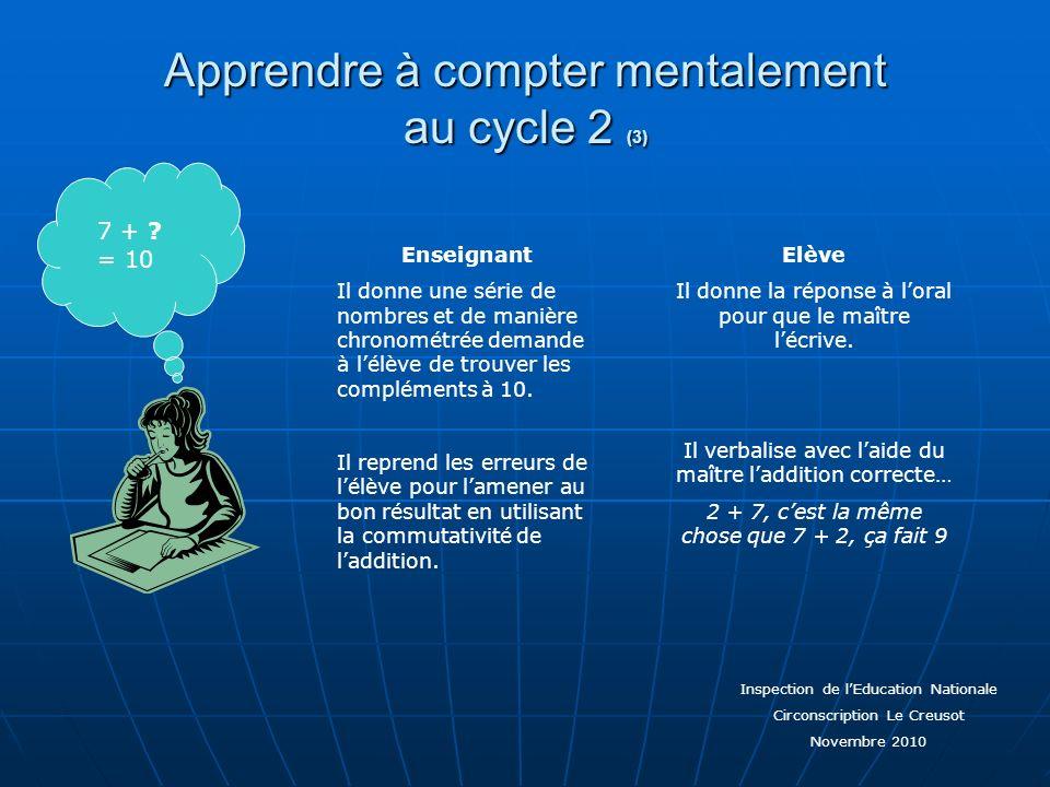 Apprendre à compter mentalement au cycle 2 (3) 7 + ? = 10 Enseignant Il donne une série de nombres et de manière chronométrée demande à lélève de trou