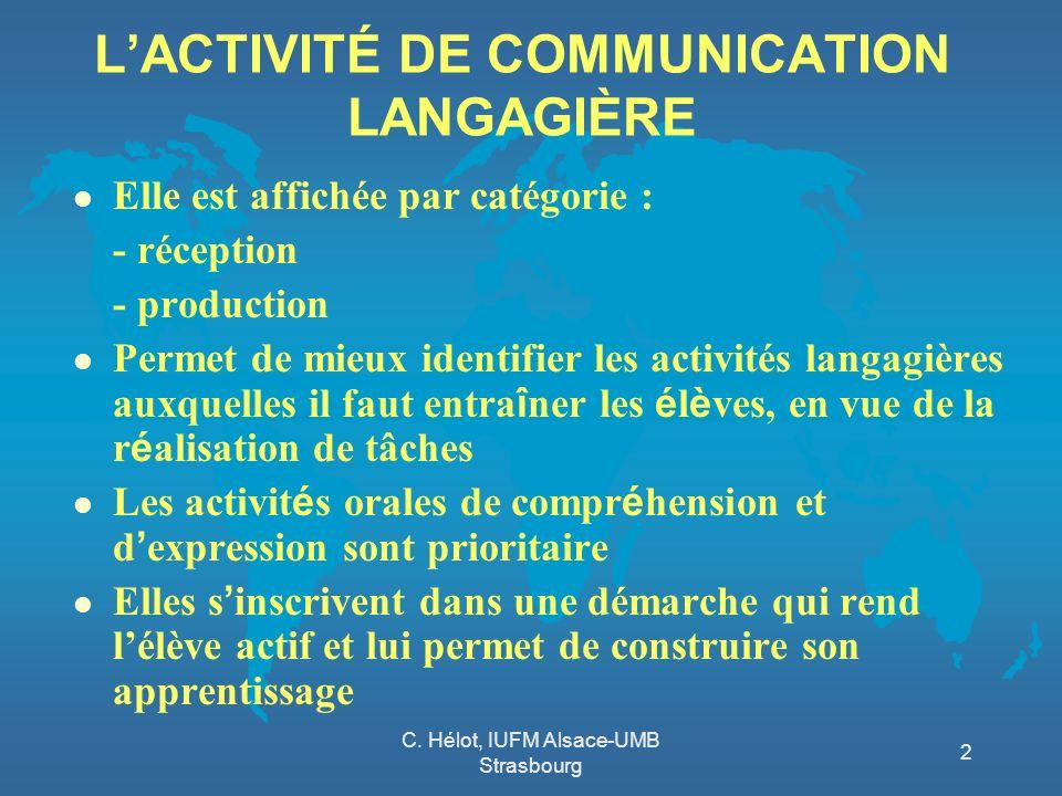 C. Hélot, IUFM Alsace-UMB Strasbourg 2 LACTIVITÉ DE COMMUNICATION LANGAGIÈRE l Elle est affichée par catégorie : - réception - production Permet de mi