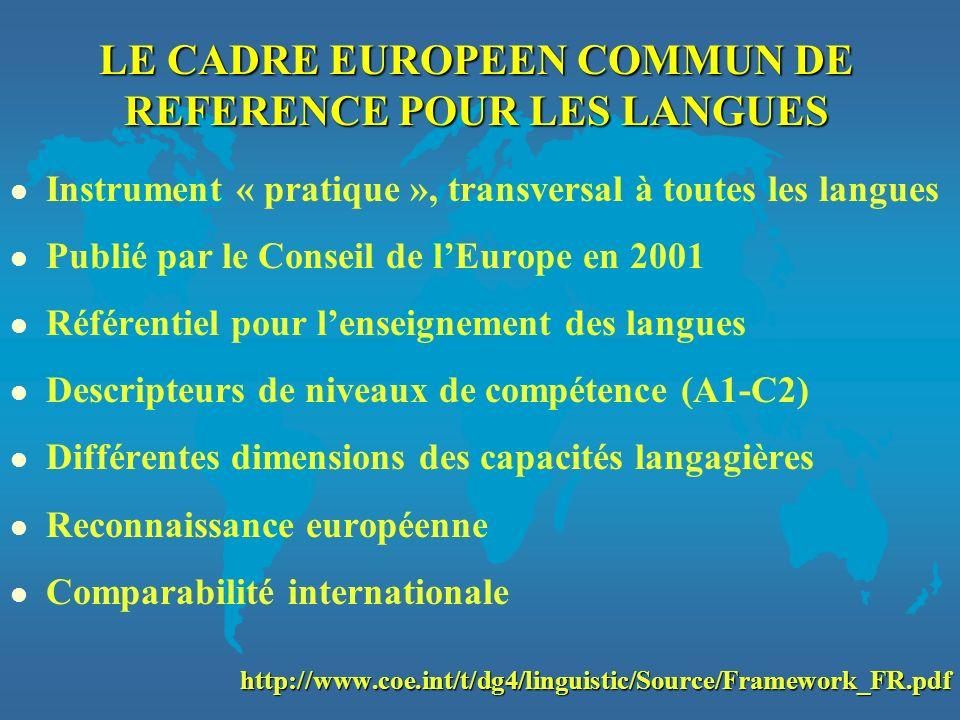 LE CADRE EUROPEEN COMMUN DE REFERENCE POUR LES LANGUES l Instrument « pratique », transversal à toutes les langues l Publié par le Conseil de lEurope