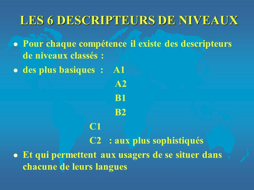 NIVEAUX l A1 et A2 : utilisateur élémentaire l B1 et B2 : utilisateur indépendant l C1 et C2 : utilisateur expérimenté l Exemple : - A1 comprendre : je peux comprendre des mots familiers et des expressions courantes au sujet de moi-même, de ma famille et de lenvironnement concret et immédiat, si les gens parlent lentement et distinctement
