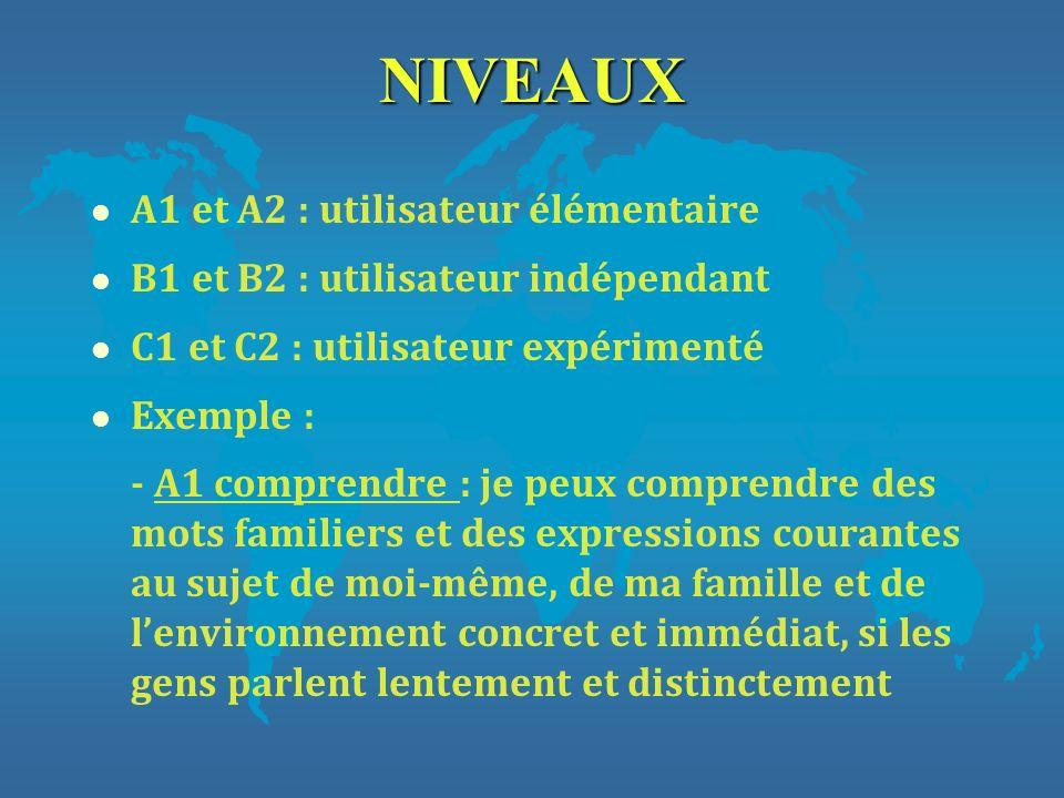 NIVEAUX l A1 et A2 : utilisateur élémentaire l B1 et B2 : utilisateur indépendant l C1 et C2 : utilisateur expérimenté l Exemple : - A1 comprendre : j