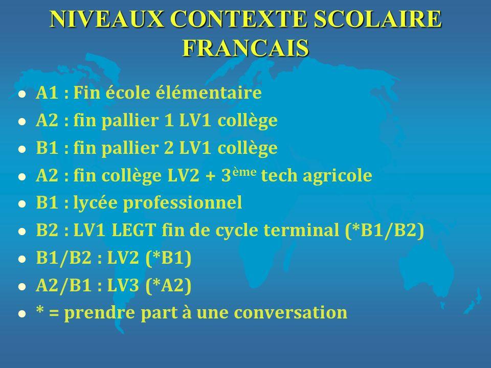 NIVEAUX CONTEXTE SCOLAIRE FRANCAIS l A1 : Fin école élémentaire l A2 : fin pallier 1 LV1 collège l B1 : fin pallier 2 LV1 collège l A2 : fin collège L