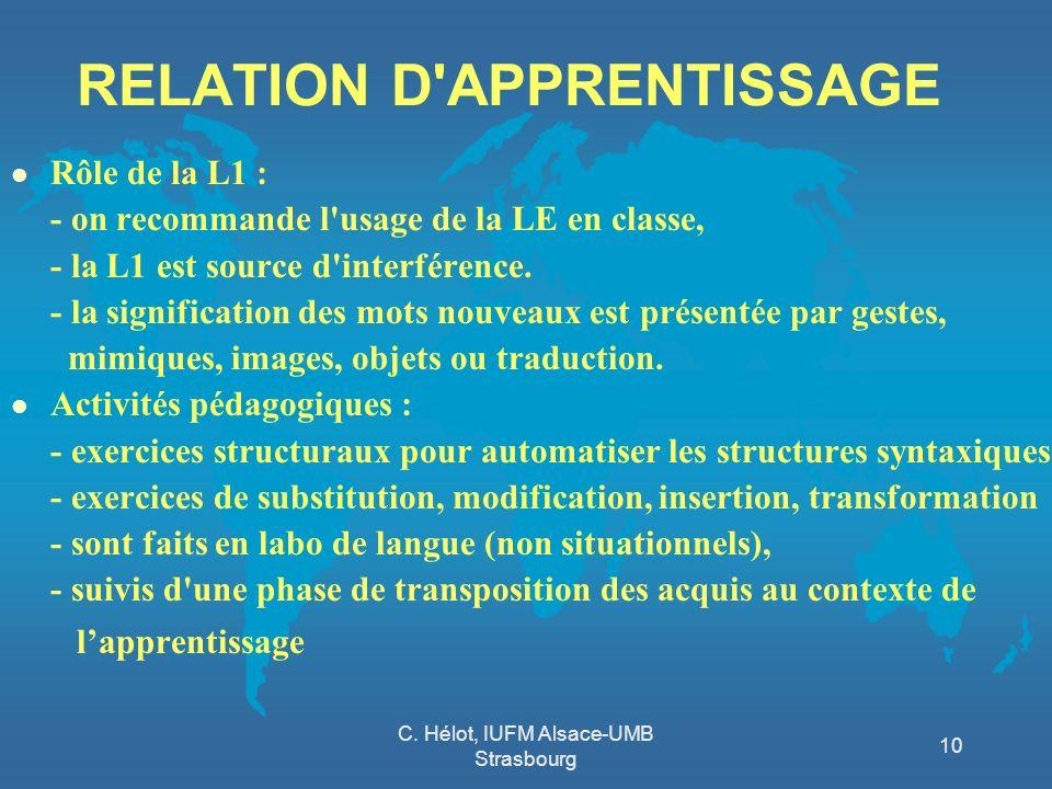 C. Hélot, IUFM Alsace-UMB Strasbourg 10 RELATION D'APPRENTISSAGE l Rôle de la L1 : - on recommande l'usage de la LE en classe, - la L1 est source d'in