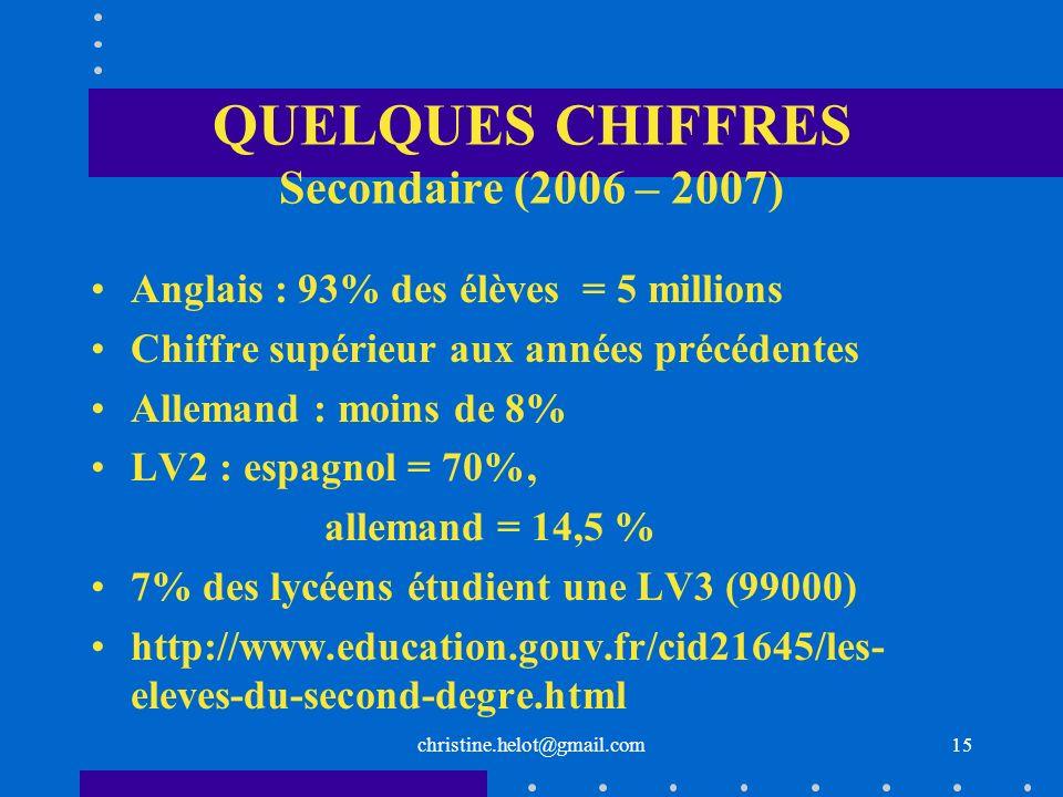 QUELQUES CHIFFRES Secondaire (2006 – 2007) Anglais : 93% des élèves = 5 millions Chiffre supérieur aux années précédentes Allemand : moins de 8% LV2 :