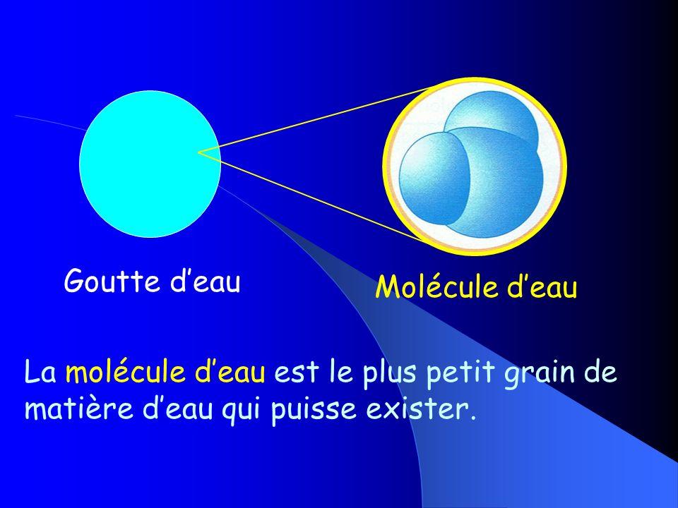 Goutte deau Molécule deau La molécule deau est le plus petit grain de matière deau qui puisse exister.