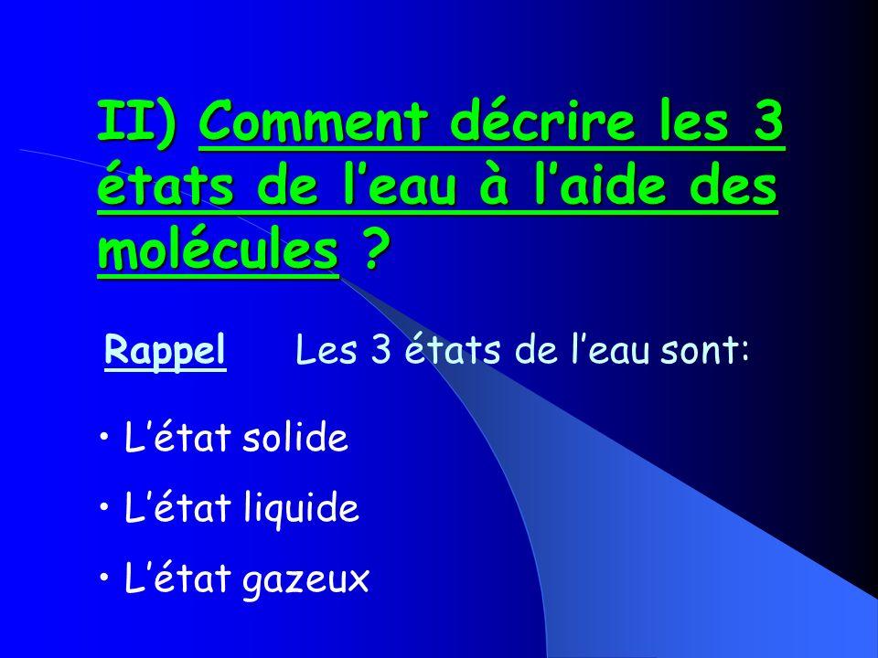 II) Comment décrire les 3 états de leau à laide des molécules .