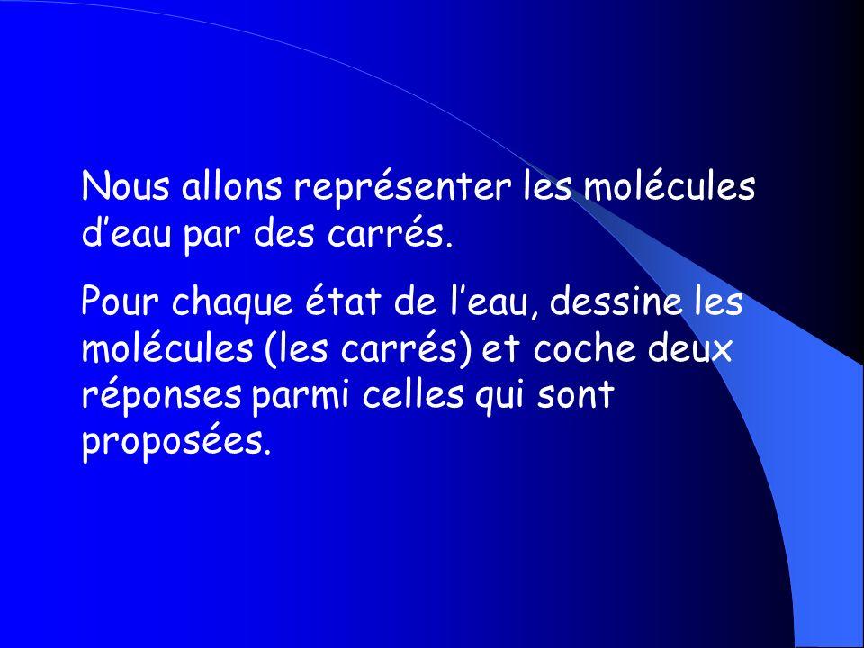 Nous allons représenter les molécules deau par des carrés.