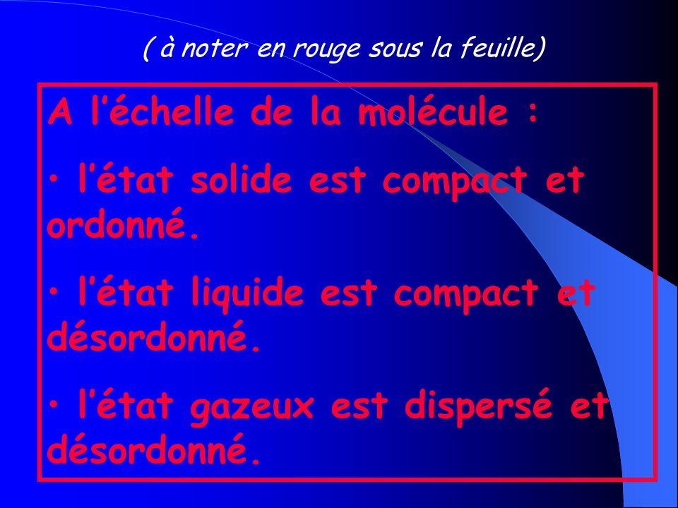 ( à noter en rouge sous la feuille) A léchelle de la molécule : létat solide est compact et ordonné.