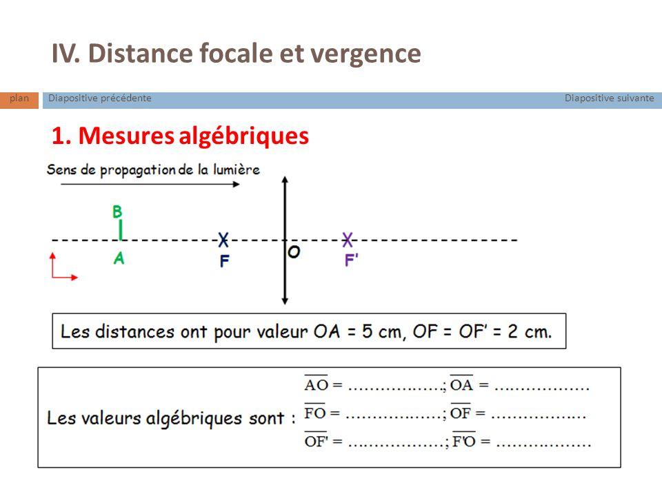 1. Mesures algébriques IV. Distance focale et vergence planDiapositive suivanteDiapositive précédente