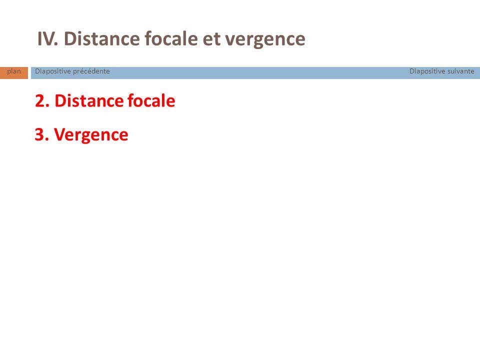 IV. Distance focale et vergence 2. Distance focale 3. Vergence planDiapositive suivanteDiapositive précédente