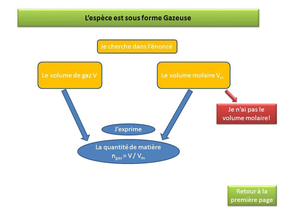 Lespèce est sous forme Gazeuse Je cherche dans lénoncé Le volume de gaz VLe volume molaire V m Jexprime La quantité de matière n gaz = V / V m Retour