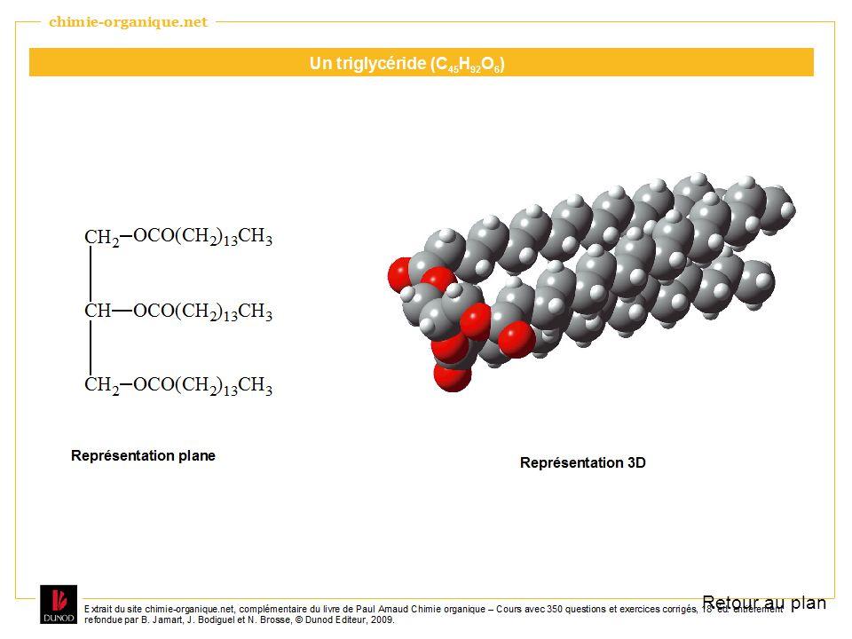 I. Recherche d'un meilleur rendement II. Lestérification b) Application à la synthèse de l'aspirine a) Corps gras b) Saponification d'un triester d'ac