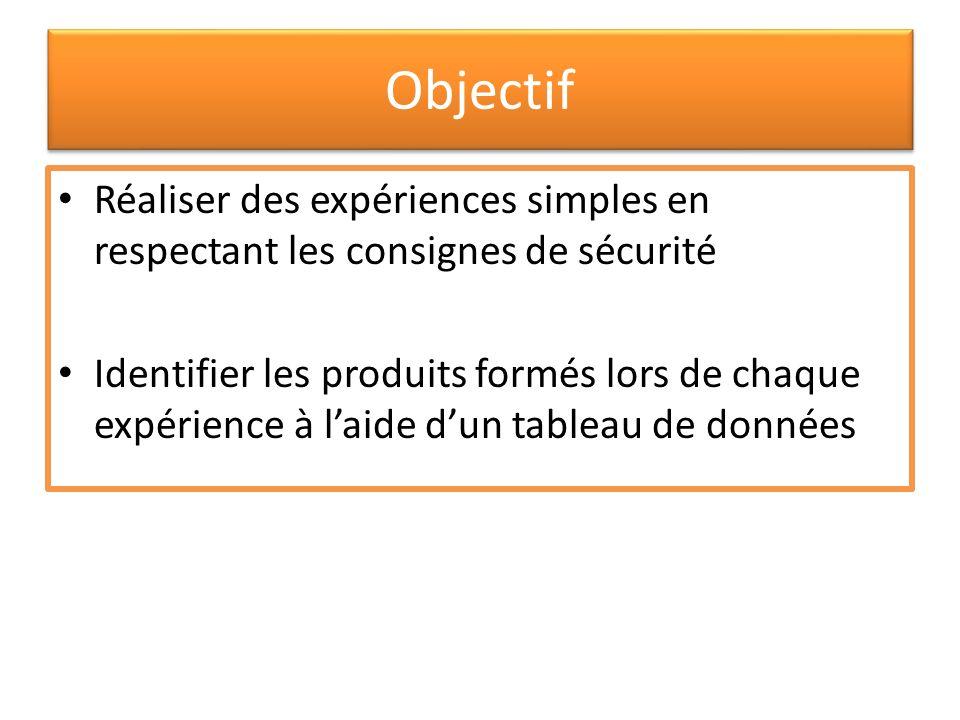 Objectif Réaliser des expériences simples en respectant les consignes de sécurité Identifier les produits formés lors de chaque expérience à laide dun