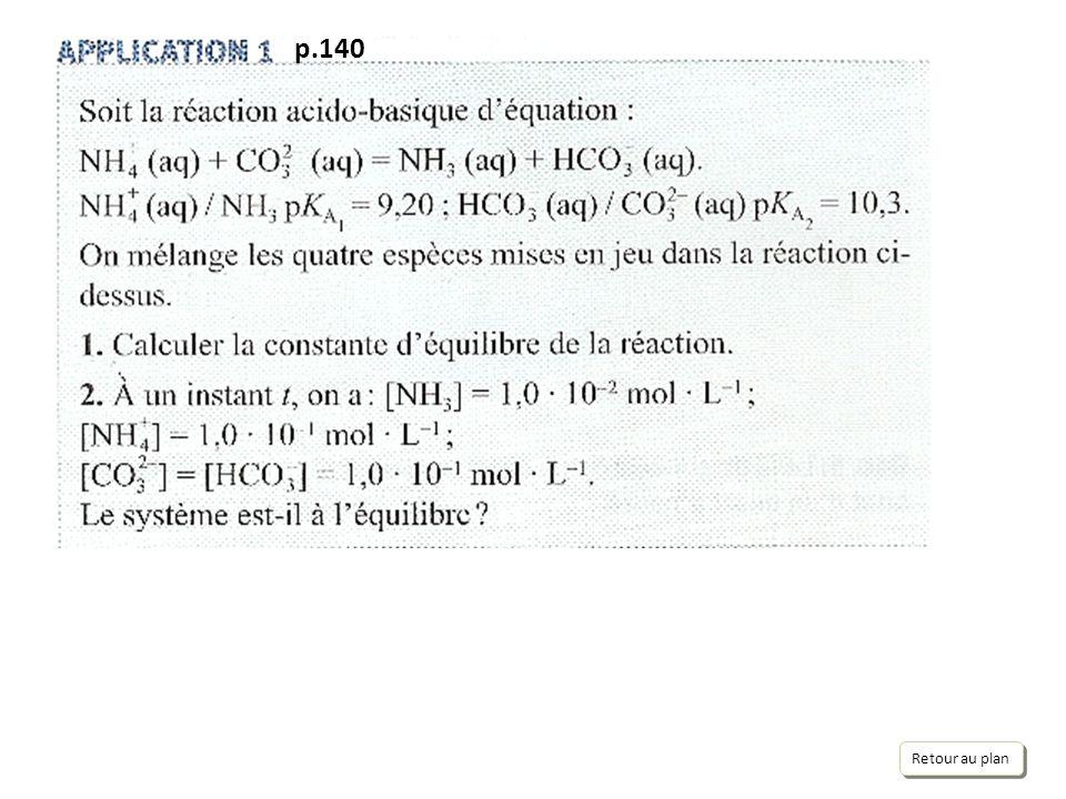 Retour au plan p.140