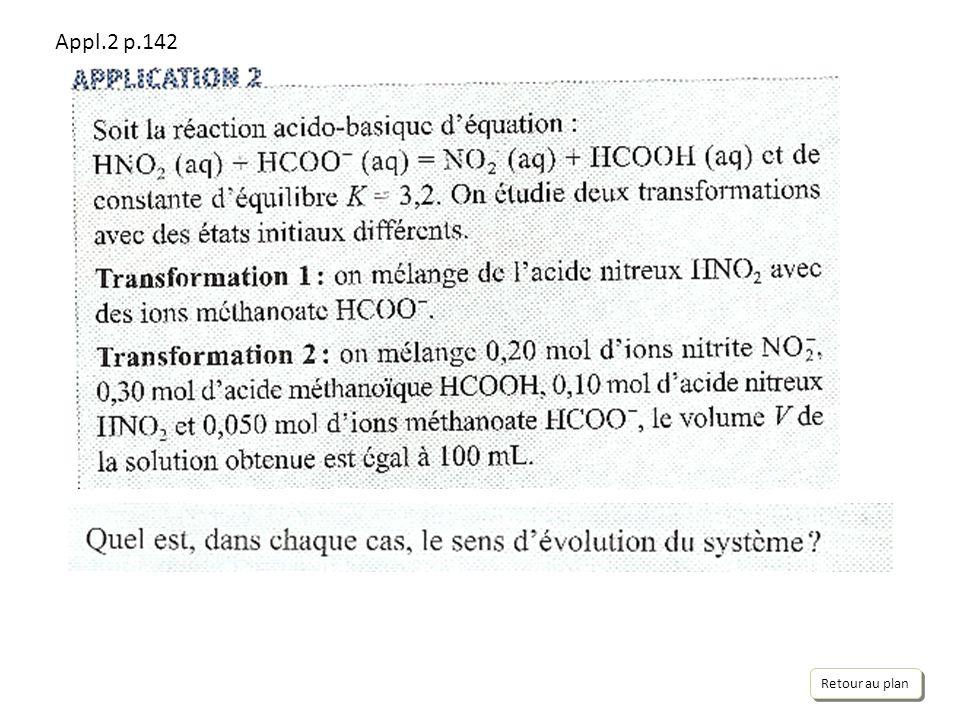 Appl.2 p.142 Retour au plan