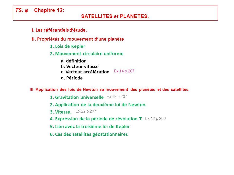 TS. φ Chapitre 12: SATELLITES et PLANETES. I. Les référentiels détude. II. Propriétés du mouvement dune planète 1. Lois de Kepler 2. Mouvement circula