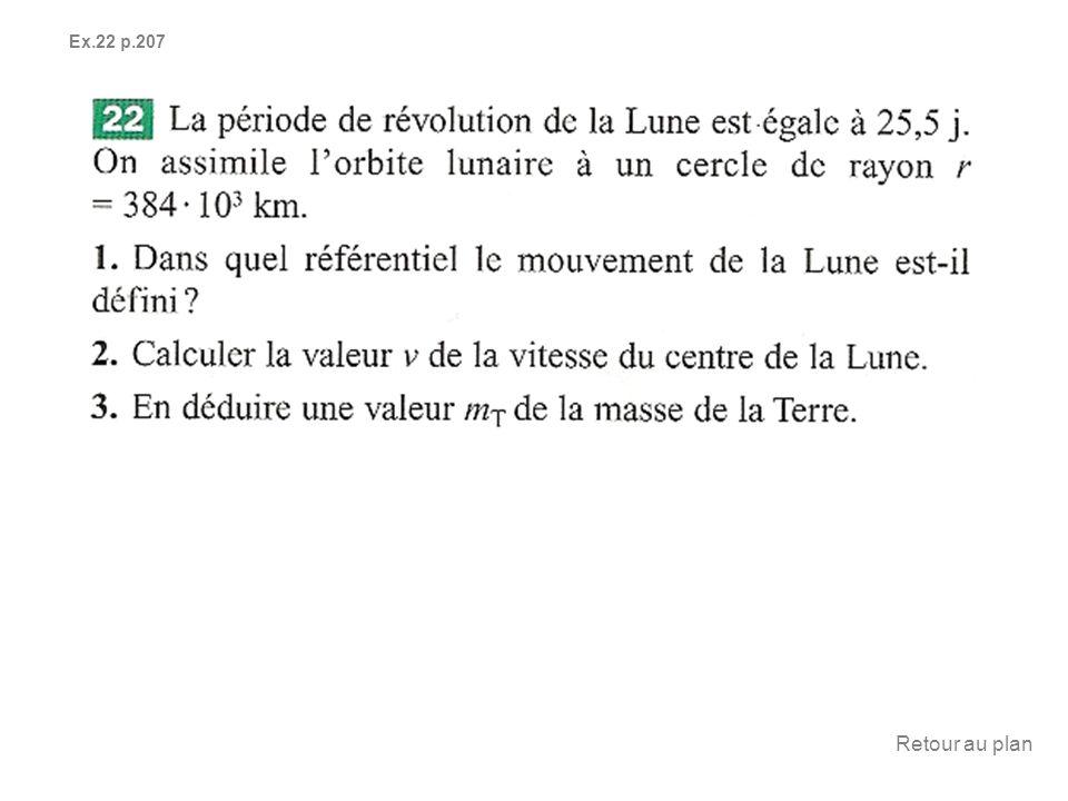 Ex.12 p.206 Retour au plan