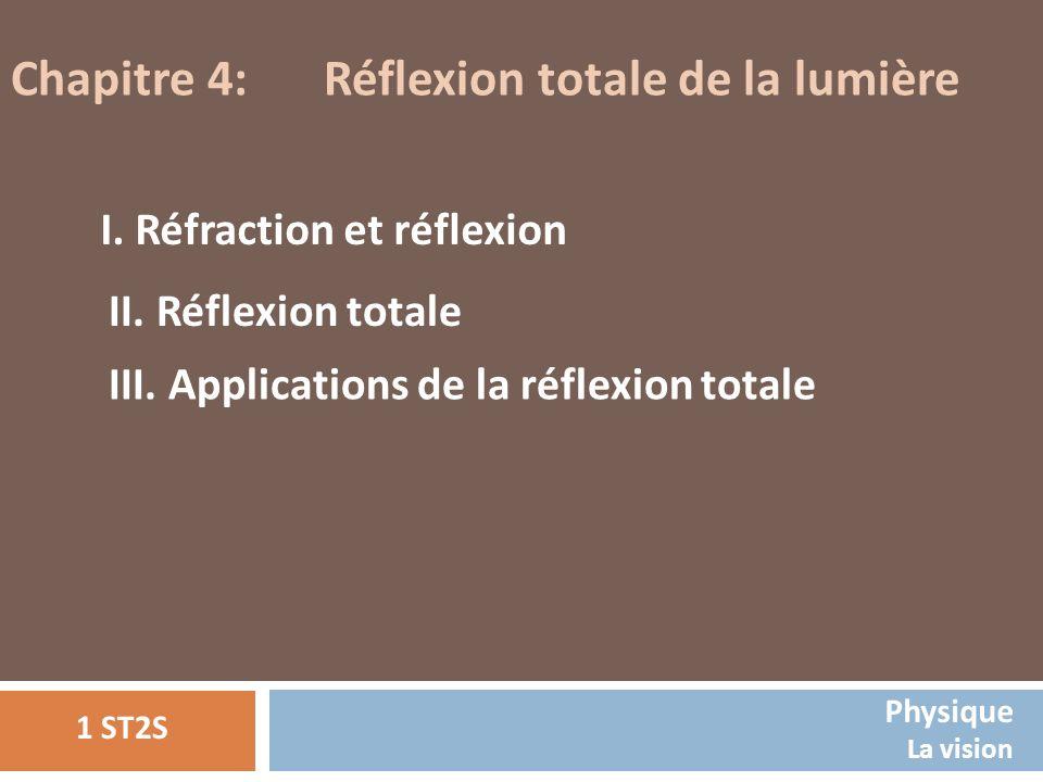 Chapitre 4: Réflexion totale de la lumière I. Réfraction et réflexion II. Réflexion totale III. Applications de la réflexion totale 1 ST2S Physique La