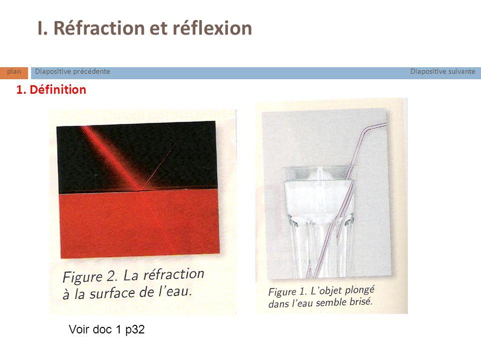 planDiapositive suivanteDiapositive précédente I. Réfraction et réflexion Voir doc 1 p32 1. Définition