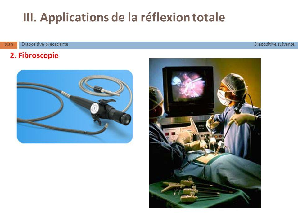 planDiapositive suivanteDiapositive précédente III. Applications de la réflexion totale 2. Fibroscopie