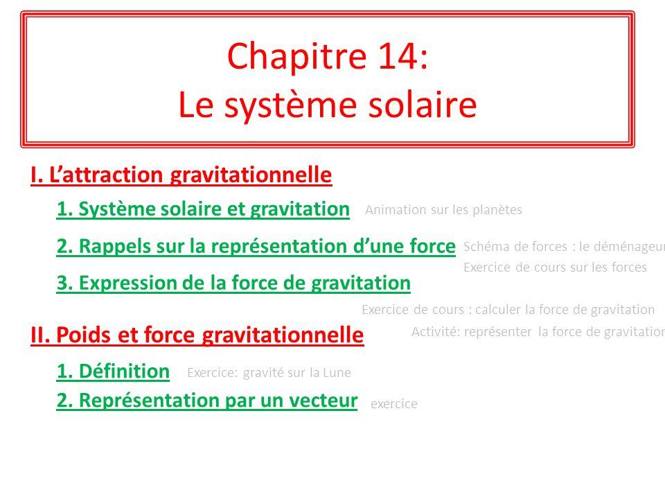Chapitre 14: Le système solaire I. Lattraction gravitationnelle II. Poids et force gravitationnelle 1. Système solaire et gravitation Animation sur le