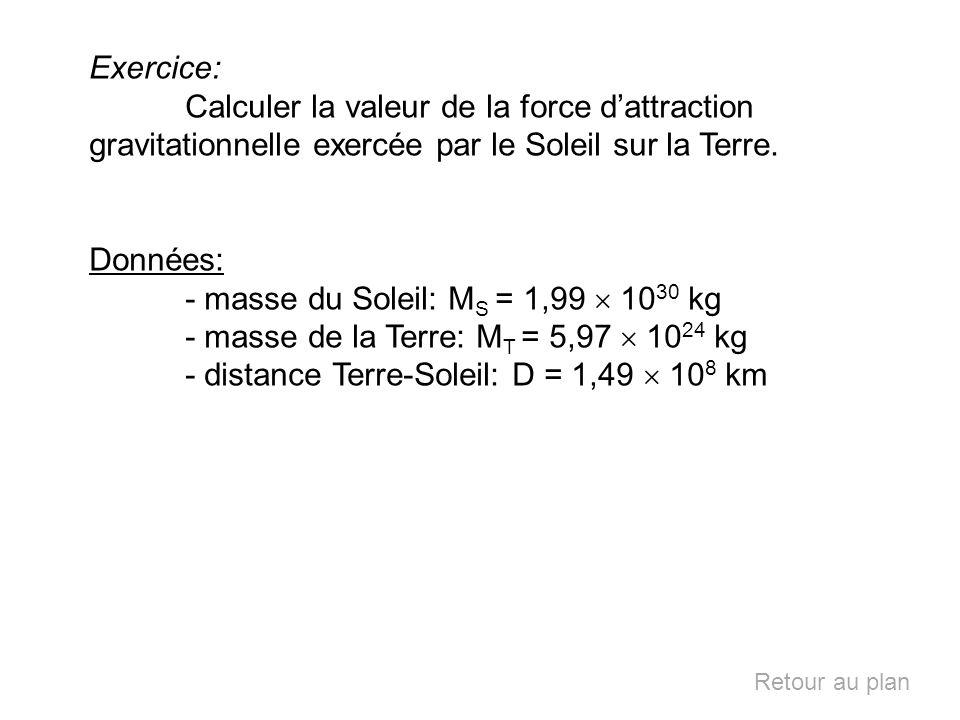 Exercice: Calculer la valeur de la force dattraction gravitationnelle exercée par le Soleil sur la Terre. Données: - masse du Soleil: M S = 1,99 10 30