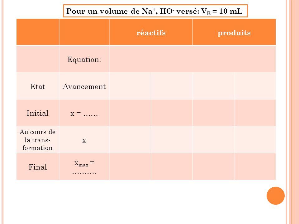 réactifsproduits Equation: EtatAvancement Initialx = …… Au cours de la trans- formation x Final x max = ………. Pour un volume de Na +, HO - versé: V B =