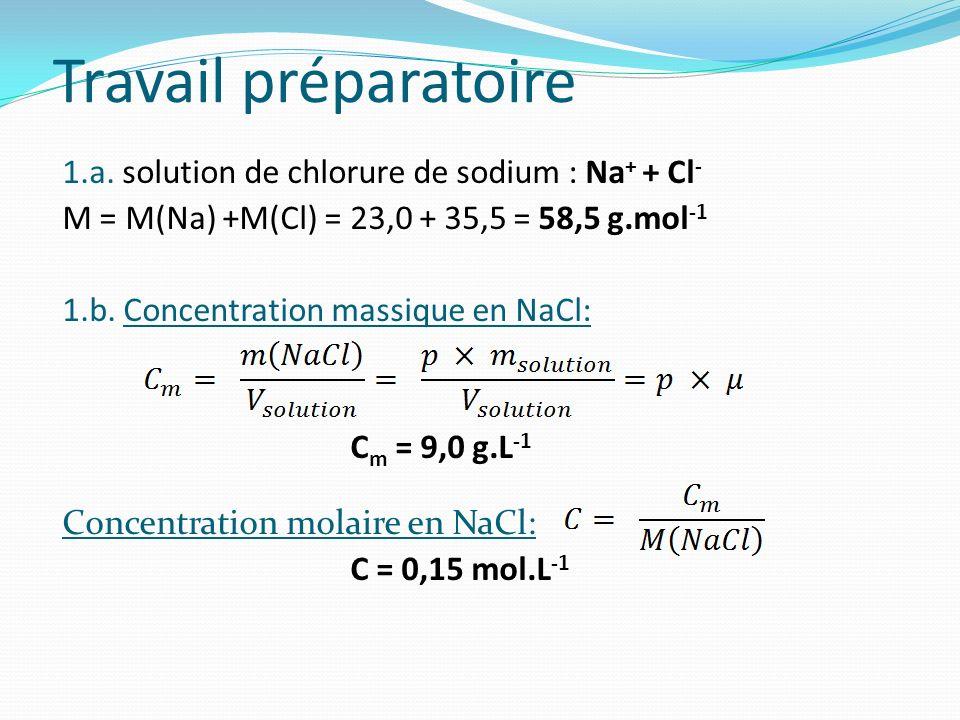Travail préparatoire 1.a. solution de chlorure de sodium : Na + + Cl - M = M(Na) +M(Cl) = 23,0 + 35,5 = 58,5 g.mol -1 1.b. Concentration massique en N