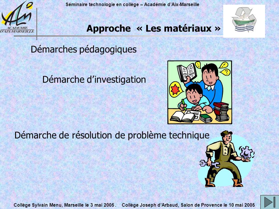 Séminaire technologie en collège – Académie dAix-Marseille Collège Sylvain Menu, Marseille le 3 mai 2005.