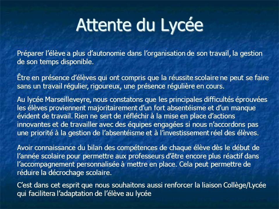 Attente du Lycée Cest dans cet esprit que nous souhaitons aussi renforcer la liaison Collège/Lycée qui facilitera ladaptation de lélève au lycée Prépa