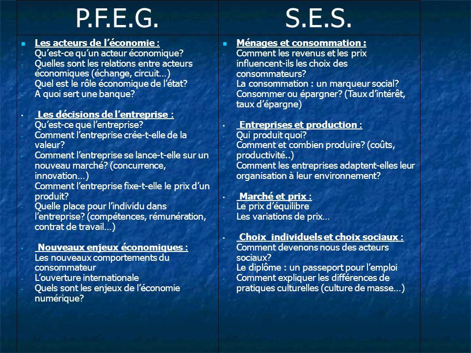 P.F.E.G.S.E.S. Les acteurs de léconomie : - Quest-ce quun acteur économique? - Quelles sont les relations entre acteurs économiques (échange, circuit…