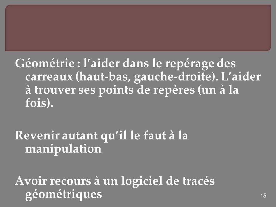 15 Géométrie : laider dans le repérage des carreaux (haut-bas, gauche-droite). Laider à trouver ses points de repères (un à la fois). Revenir autant q
