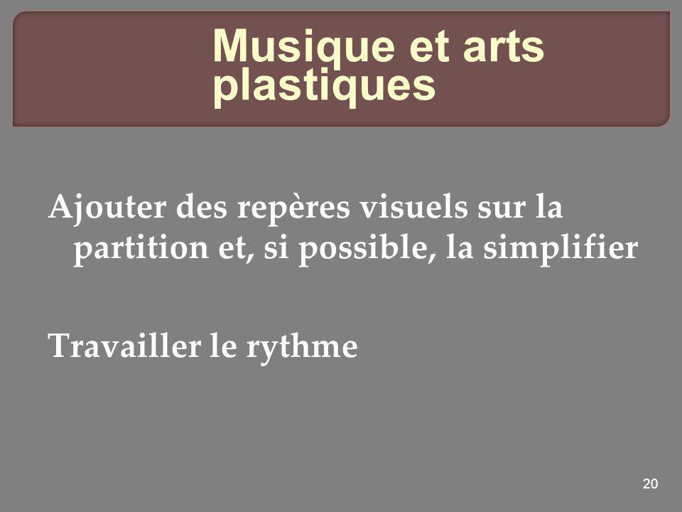 20 Musique et arts plastiques Ajouter des repères visuels sur la partition et, si possible, la simplifier Travailler le rythme